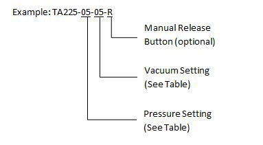 TA225 Breather Valve Part Number Selection